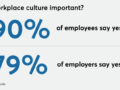 What would change if your employees were CEO for a day?
