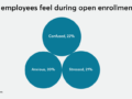 Making employees more comfortable with open enrollment