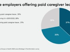 Caregiver programs may become the most in-demand benefits of 2020