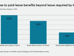 New Voya initiative helps employers navigate the complex leave landscape